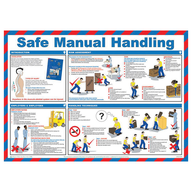 420x594mm Safe Manual Handling Wallchart