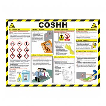 420x590mm COSHH Guidance Poster