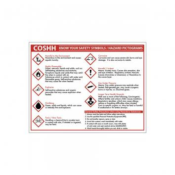 270x350mm COSHH Know Your Safety Symbols Poster  S/A